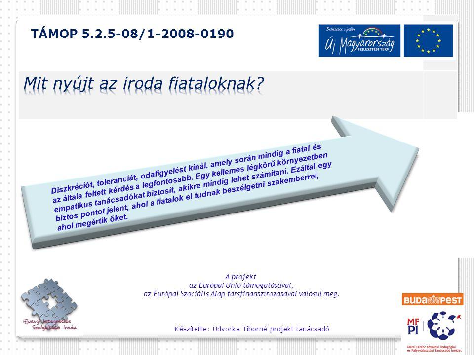 Készítette: Udvorka Tiborné projekt tanácsadó A projekt az Európai Unió támogatásával, az Európai Szociális Alap társfinanszírozásával valósul meg. TÁ