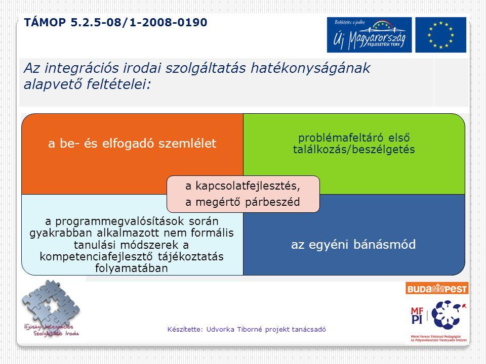 Készítette: Udvorka Tiborné projekt tanácsadó TÁMOP 5.2.5-08/1-2008-0190 Az integrációs irodai szolgáltatás hatékonyságának alapvető feltételei: a be- és elfogadó szemlélet problémafeltáró első találkozás/beszélgetés a programmegvalósítások során gyakrabban alkalmazott nem formális tanulási módszerek a kompetenciafejlesztő tájékoztatás folyamatában az egyéni bánásmód a kapcsolatfejlesztés, a megértő párbeszéd