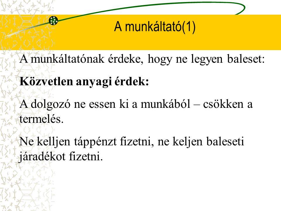 """A dolgozó a mai magyar valóságban(3) •E•Elvállal bármennyi órát egyhuzamban, csak hogy legyen munkája •N•Nem őrzi meg a """"józanságát"""" •E•Esetenként szü"""