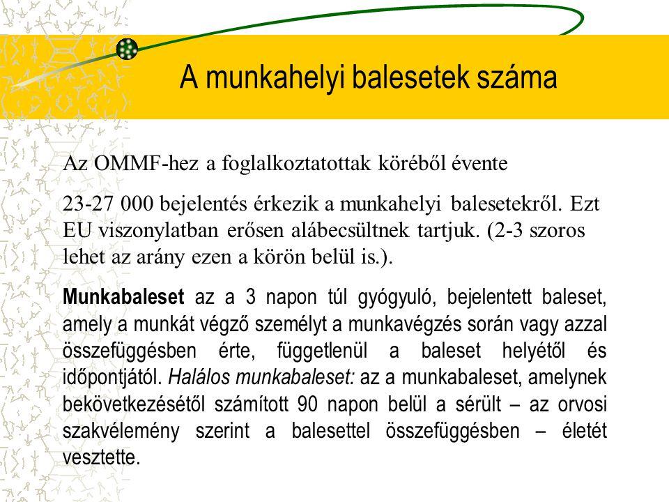 Baleset-megelőzési stratégia (2) Ebben a munkában az egyes hatóságoknak oroszlánrészt kell vállalni: OMMF, FVF,ÁNTSZ.