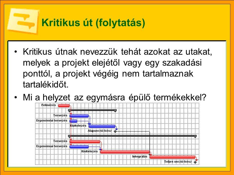 Kritikus út (folytatás) •Kritikus útnak nevezzük tehát azokat az utakat, melyek a projekt elejétől vagy egy szakadási ponttól, a projekt végéig nem ta