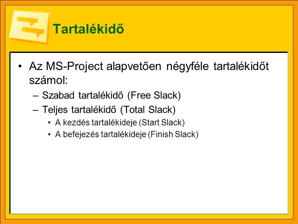 Tartalékidő •Az MS-Project alapvetően négyféle tartalékidőt számol: –Szabad tartalékidő (Free Slack) –Teljes tartalékidő (Total Slack) •A kezdés tarta