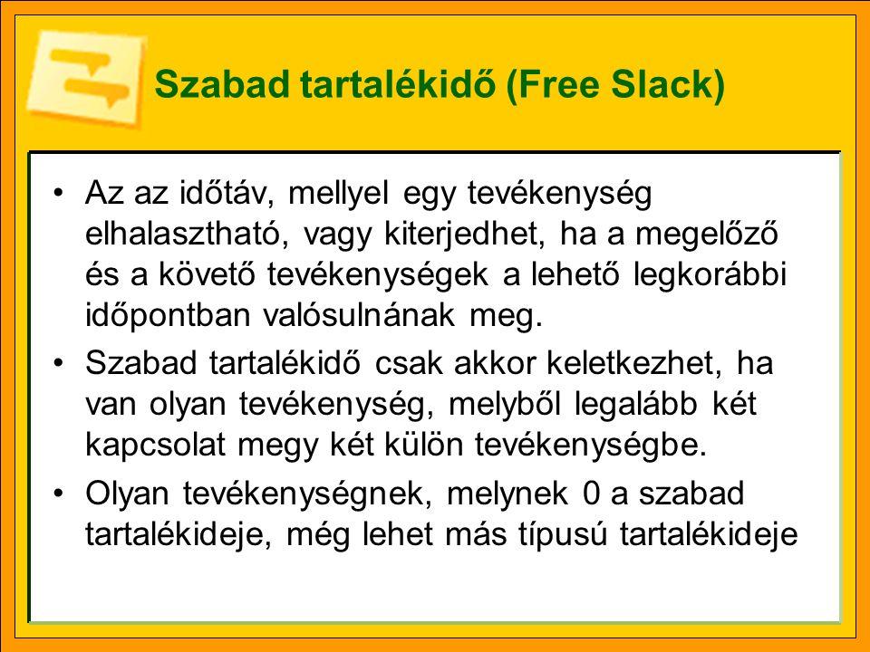 Szabad tartalékidő (Free Slack) •Az az időtáv, mellyel egy tevékenység elhalasztható, vagy kiterjedhet, ha a megelőző és a követő tevékenységek a lehe