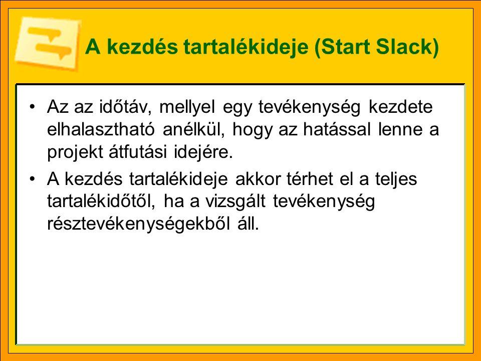 A kezdés tartalékideje (Start Slack) •Az az időtáv, mellyel egy tevékenység kezdete elhalasztható anélkül, hogy az hatással lenne a projekt átfutási i