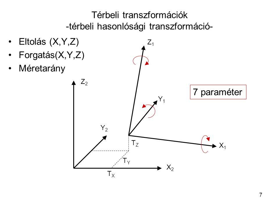 7 Térbeli transzformációk -térbeli hasonlósági transzformáció- •Eltolás (X,Y,Z) •Forgatás(X,Y,Z) •Méretarány 7 paraméter TYTY TXTX TZTZ X1X1 Y1Y1 Z1Z1