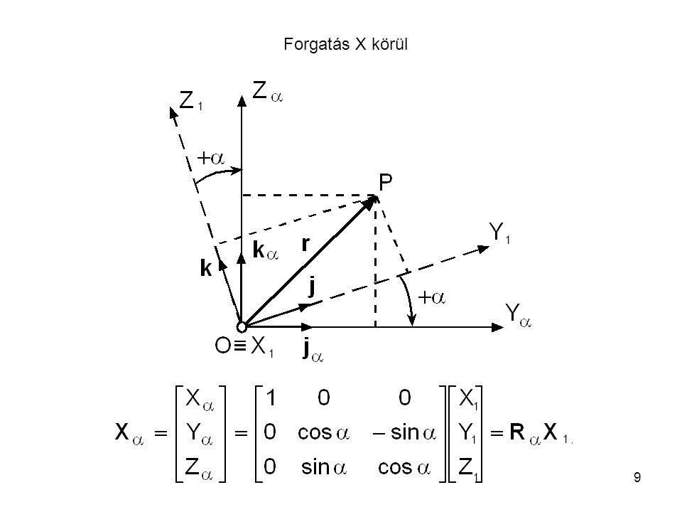 9 Forgatás X körül 1 1 1 1 1 1 1