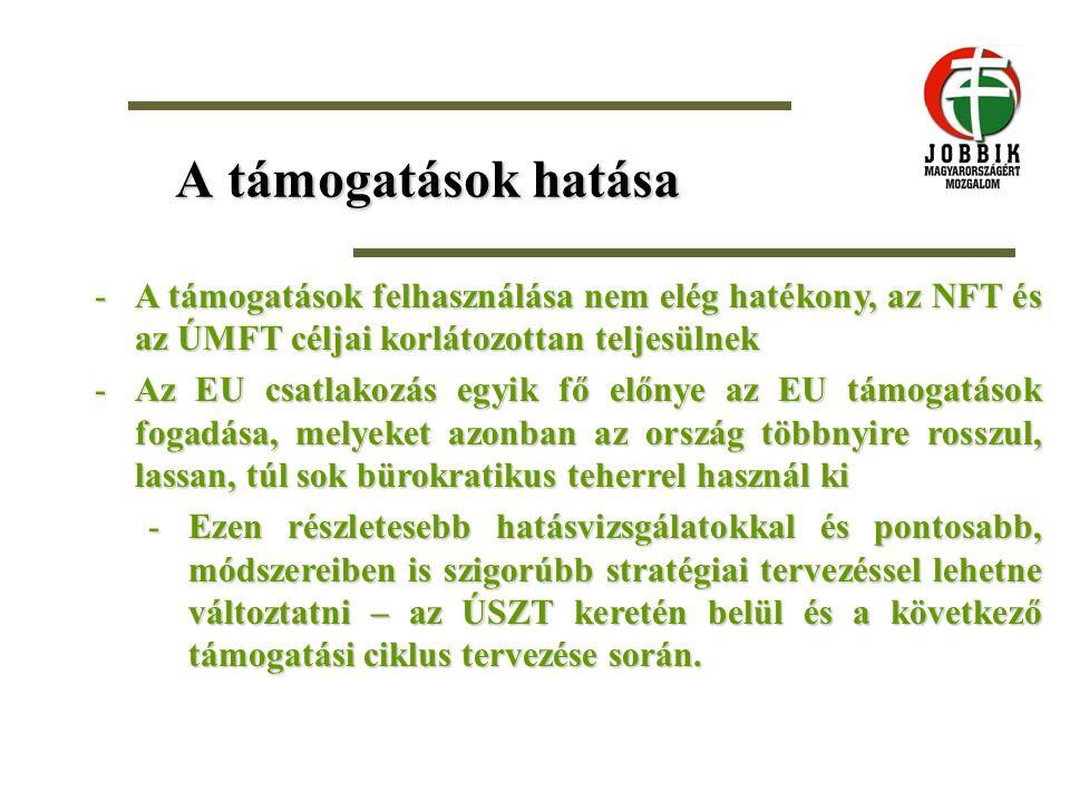 A támogatások hatása -A támogatások felhasználása nem elég hatékony, az NFT és az ÚMFT céljai korlátozottan teljesülnek -Az EU csatlakozás egyik fő előnye az EU támogatások fogadása, melyeket azonban az ország többnyire rosszul, lassan, túl sok bürokratikus teherrel használ ki -Ezen részletesebb hatásvizsgálatokkal és pontosabb, módszereiben is szigorúbb stratégiai tervezéssel lehetne változtatni – az ÚSZT keretén belül és a következő támogatási ciklus tervezése során.