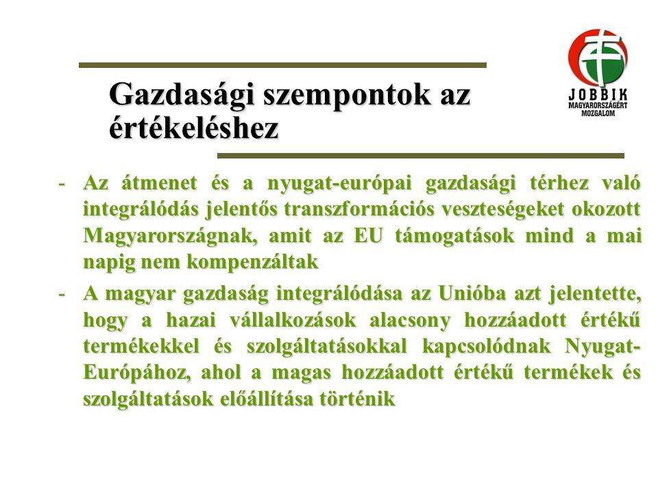 Gazdasági szempontok az értékeléshez -Az átmenet és a nyugat-európai gazdasági térhez való integrálódás jelentős transzformációs veszteségeket okozott Magyarországnak, amit az EU támogatások mind a mai napig nem kompenzáltak -A magyar gazdaság integrálódása az Unióba azt jelentette, hogy a hazai vállalkozások alacsony hozzáadott értékű termékekkel és szolgáltatásokkal kapcsolódnak Nyugat- Európához, ahol a magas hozzáadott értékű termékek és szolgáltatások előállítása történik