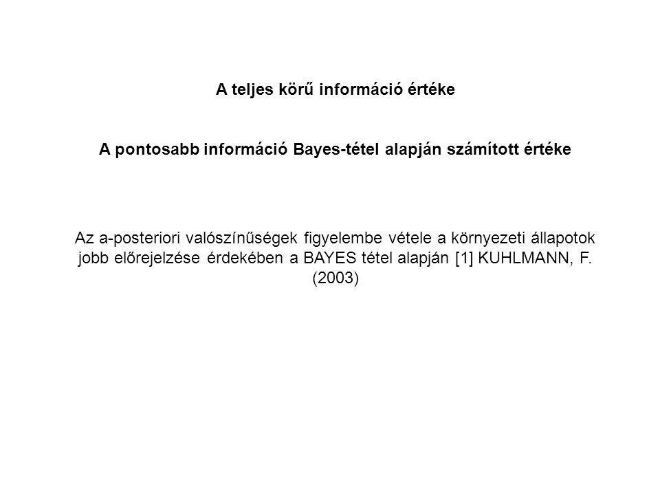 A teljes körű információ értéke A pontosabb információ Bayes-tétel alapján számított értéke Az a-posteriori valószínűségek figyelembe vétele a környez