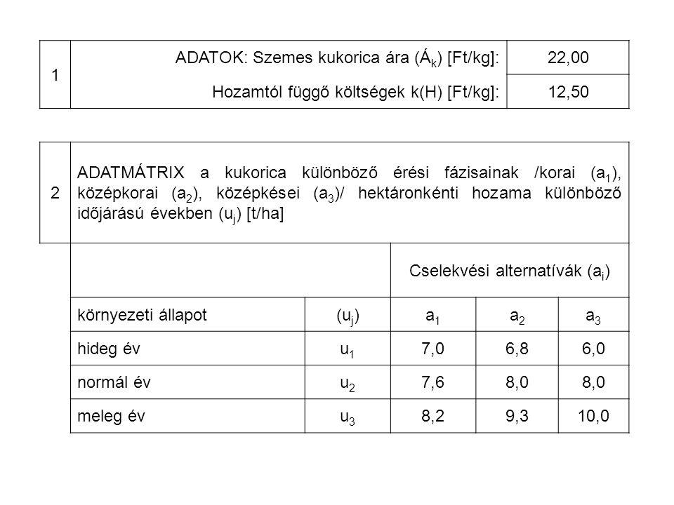 1 ADATOK: Szemes kukorica ára (Á k ) [Ft/kg]:22,00 Hozamtól függő költségek k(H) [Ft/kg]:12,50 2 ADATMÁTRIX a kukorica különböző érési fázisainak /kor