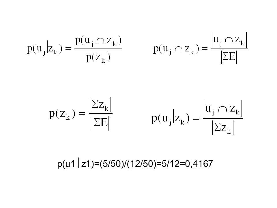 p(u1  z1)=(5/50)/(12/50)=5/12=0,4167