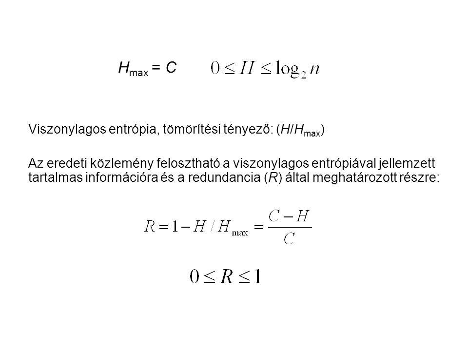 Viszonylagos entrópia, tömörítési tényező: (H/H max ) Az eredeti közlemény felosztható a viszonylagos entrópiával jellemzett tartalmas információra és