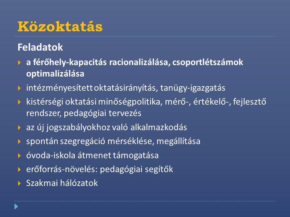 Közoktatás Feladatok  a férőhely-kapacitás racionalizálása, csoportlétszámok optimalizálása  intézményesített oktatásirányítás, tanügy-igazgatás  k