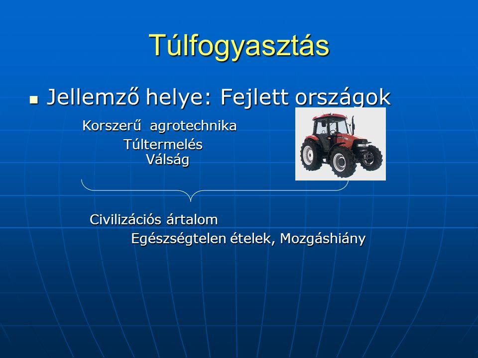 Túlfogyasztás JJJJellemző helye: Fejlett országok Korszerű agrotechnika Túltermelés Válság Civilizációs ártalom Egészségtelen ételek, Mozgáshiány