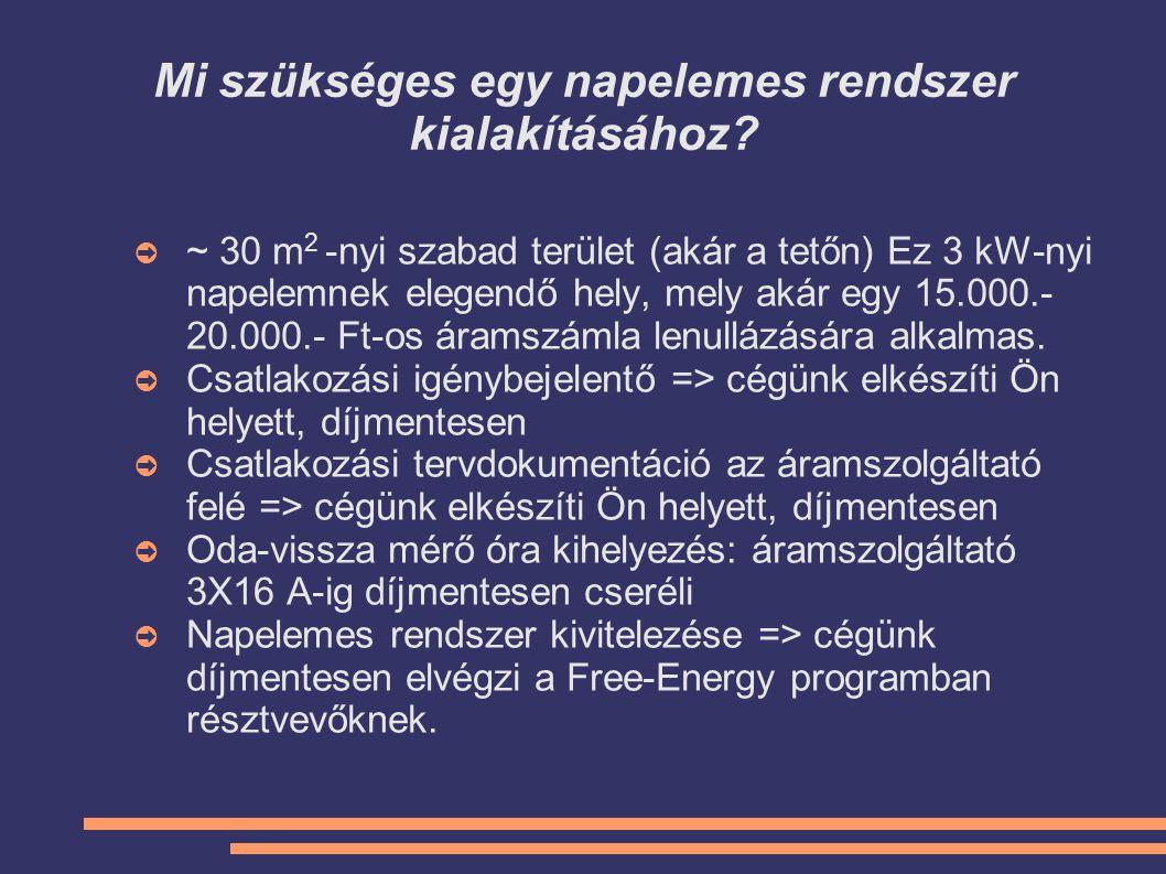 Mi szükséges egy napelemes rendszer kialakításához? ➲ ~ 30 m 2 -nyi szabad terület (akár a tetőn) Ez 3 kW-nyi napelemnek elegendő hely, mely akár egy