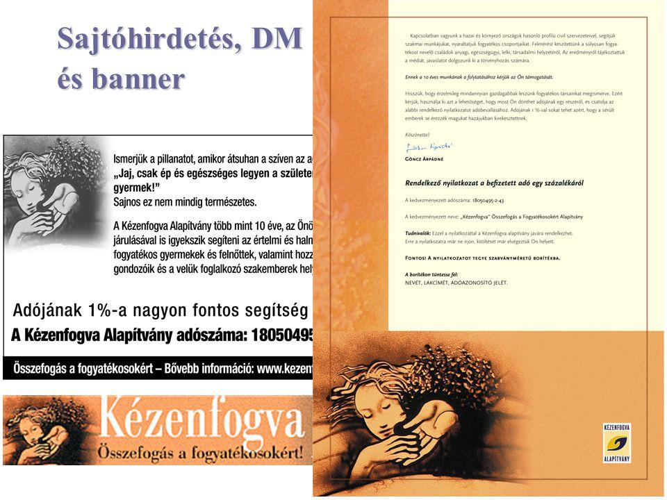 Sajtóhirdetés, DM és banner