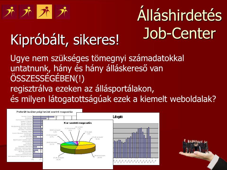 Álláshirdetés Job-Center Álláshirdetés ajánlatunk: 1 hónap/ pozíció hirdetés : 72.000.- Ft* +áfa 2 hét / pozíció hirdetés : 36.000.- Ft* +áfa 1 hét / pozíció hirdetés : 18.000.- Ft +áfa *Statisztikai adatok alapján a 2-4 hetes hirdetés a leghatékonyabb!