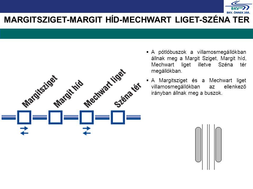 MARGITSZIGET-MARGIT HÍD-MECHWART LIGET-SZÉNA TÉR  A pótlóbuszok a villamosmegállókban állnak meg a Margit Sziget, Margit híd, Mechwart liget illetve