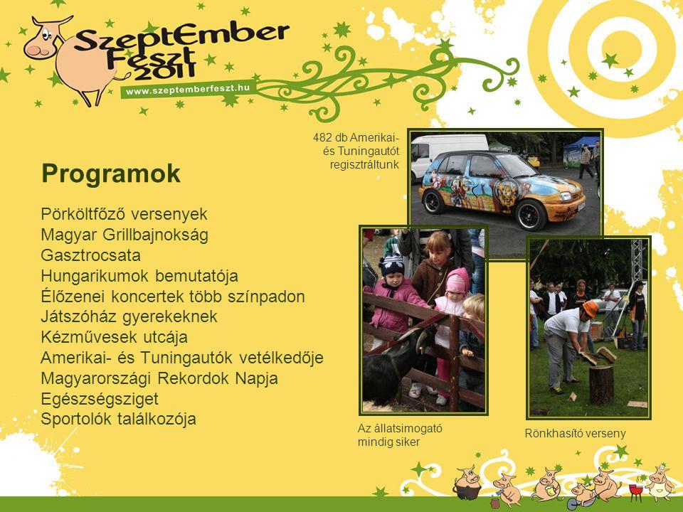 Programok Pörköltfőző versenyek Magyar Grillbajnokság Gasztrocsata Hungarikumok bemutatója Élőzenei koncertek több színpadon Játszóház gyerekeknek Kéz