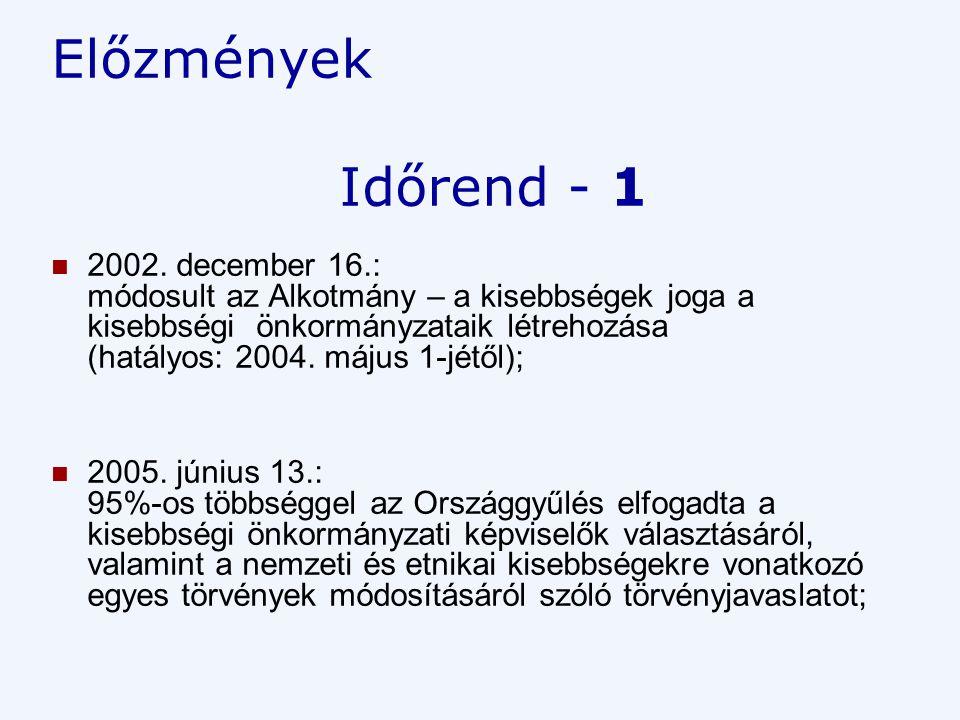 Előzmények Időrend - 1  2002.