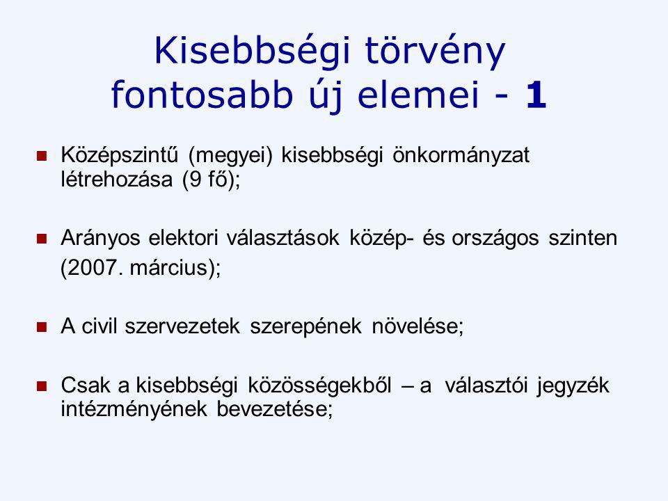 Kisebbségi törvény fontosabb új elemei - 1  Középszintű (megyei) kisebbségi önkormányzat létrehozása (9 fő);  Arányos elektori választások közép- és országos szinten (2007.
