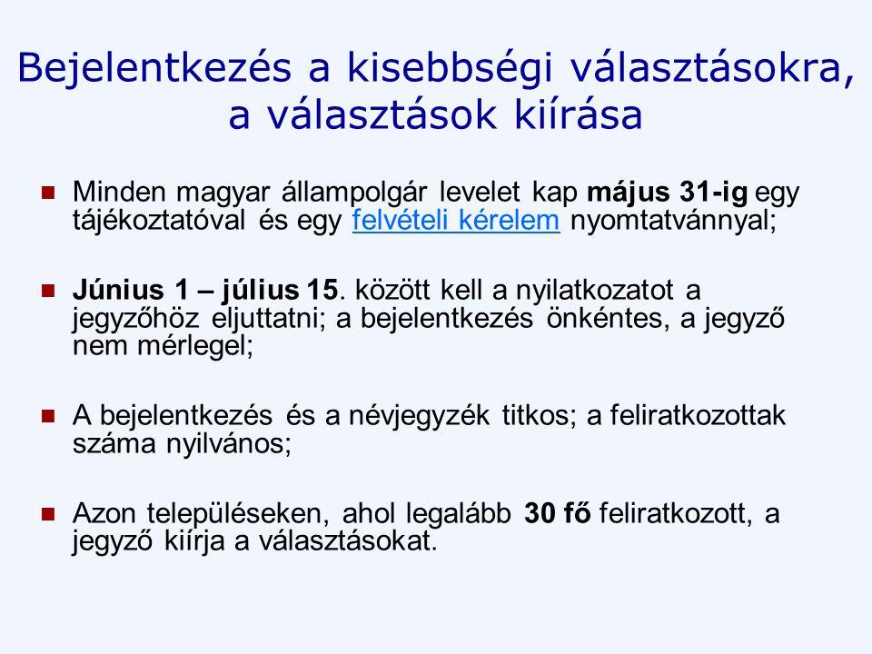 Bejelentkezés a kisebbségi választásokra, a választások kiírása  Minden magyar állampolgár levelet kap május 31-ig egy tájékoztatóval és egy felvételi kérelem nyomtatvánnyal;felvételi kérelem  Június 1 – július 15.