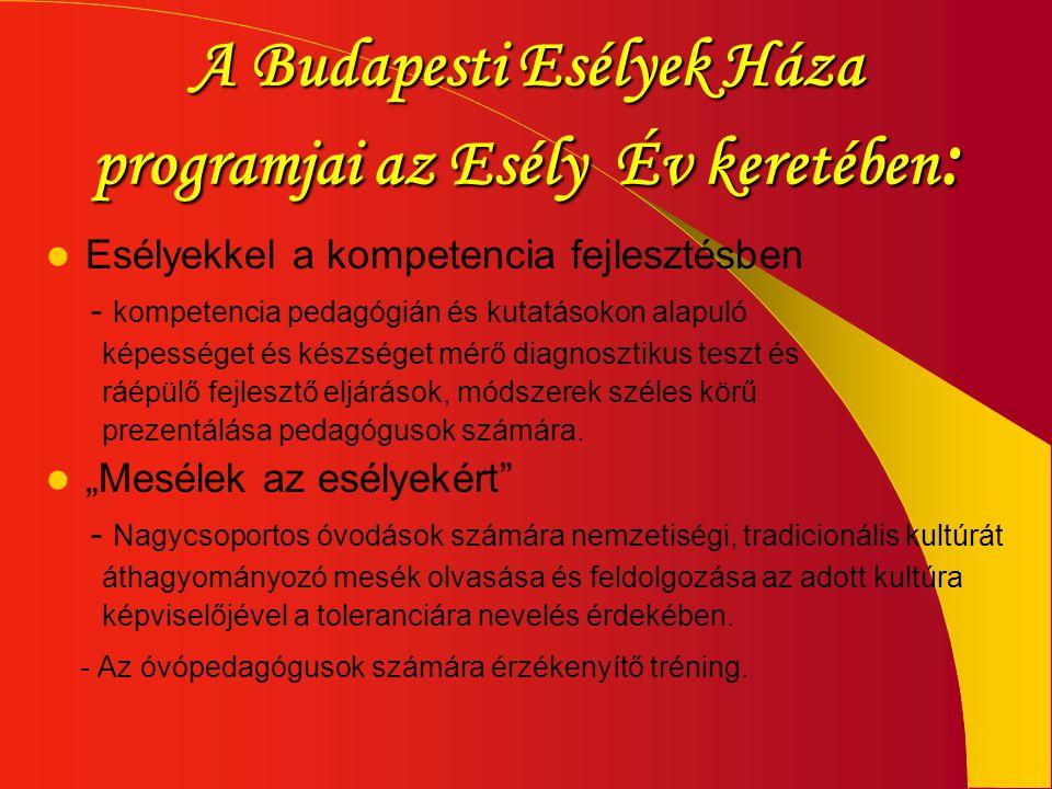 A Budapesti Esélyek Háza programjai az Esély Év keretében :  Esélyekkel a kompetencia fejlesztésben - kompetencia pedagógián és kutatásokon alapuló k