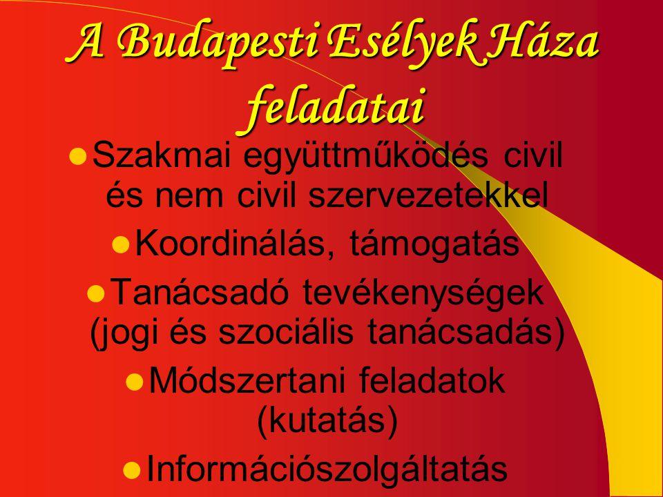 A Budapesti Esélyek Háza feladatai  Szakmai együttműködés civil és nem civil szervezetekkel  Koordinálás, támogatás  Tanácsadó tevékenységek (jogi