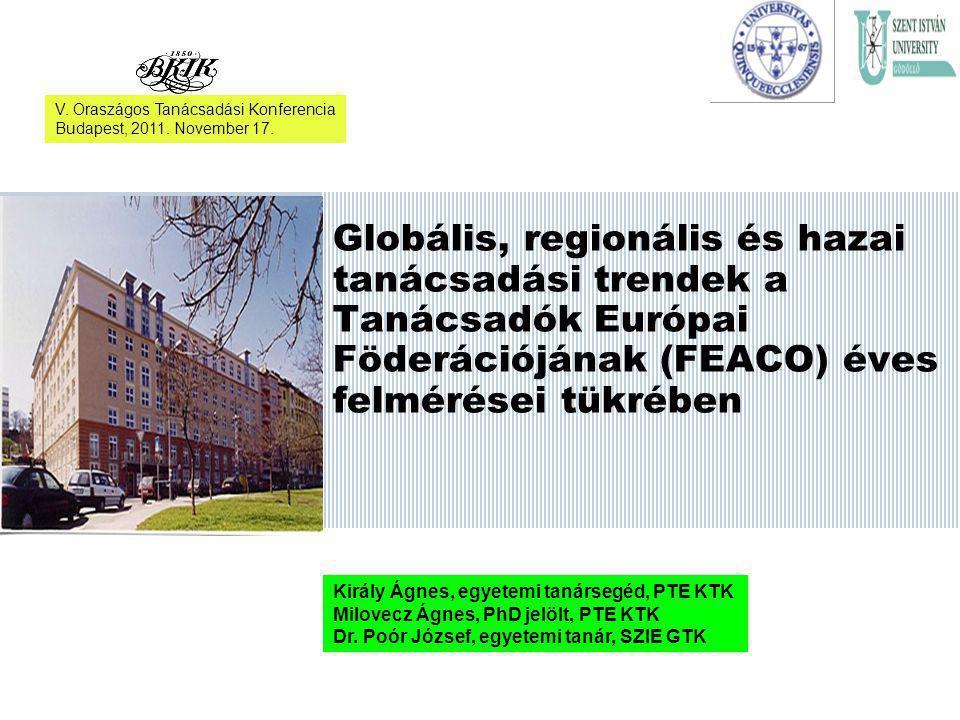Globális, regionális és hazai tanácsadási trendek a Tanácsadók Európai Föderációjának (FEACO) éves felmérései tükrében Király Ágnes, egyetemi tanárseg