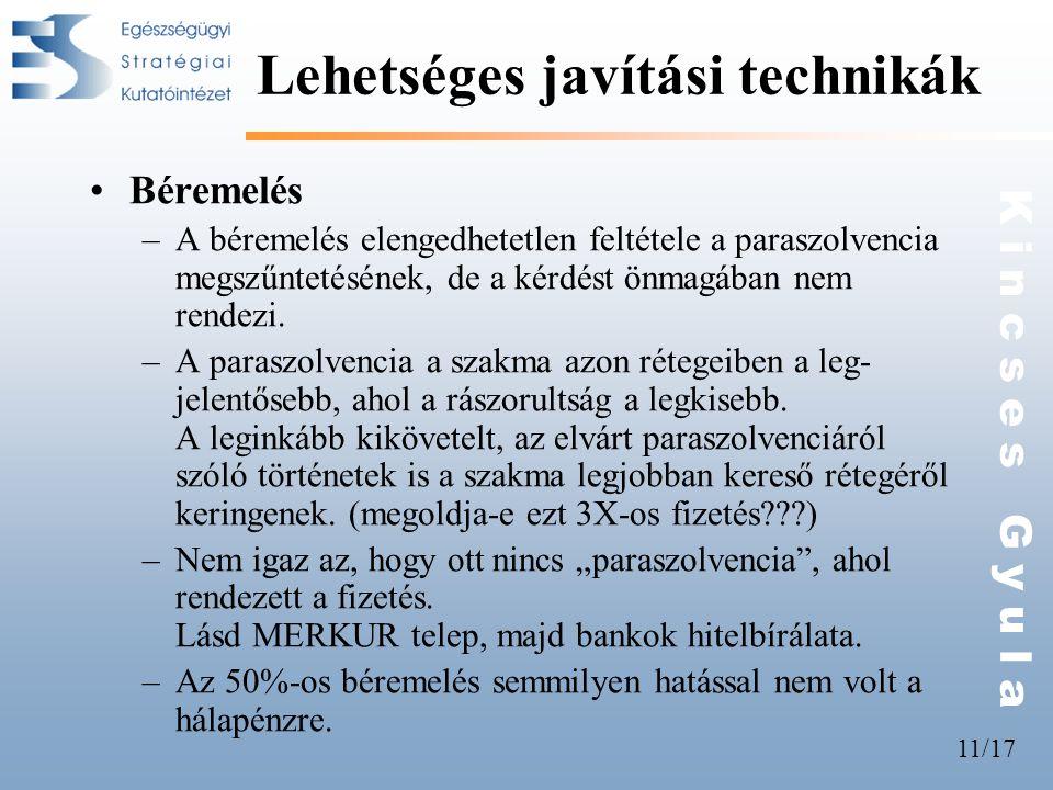 11/17 K i n c s e s G y u l a Lehetséges javítási technikák •Béremelés –A béremelés elengedhetetlen feltétele a paraszolvencia megszűntetésének, de a