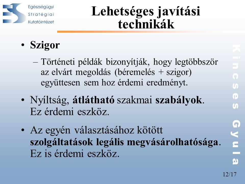 12/17 K i n c s e s G y u l a Lehetséges javítási technikák •Szigor –Történeti példák bizonyítják, hogy legtöbbször az elvárt megoldás (béremelés + sz