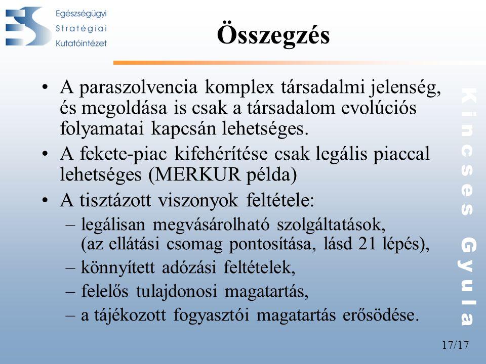 17/17 K i n c s e s G y u l a Összegzés •A paraszolvencia komplex társadalmi jelenség, és megoldása is csak a társadalom evolúciós folyamatai kapcsán