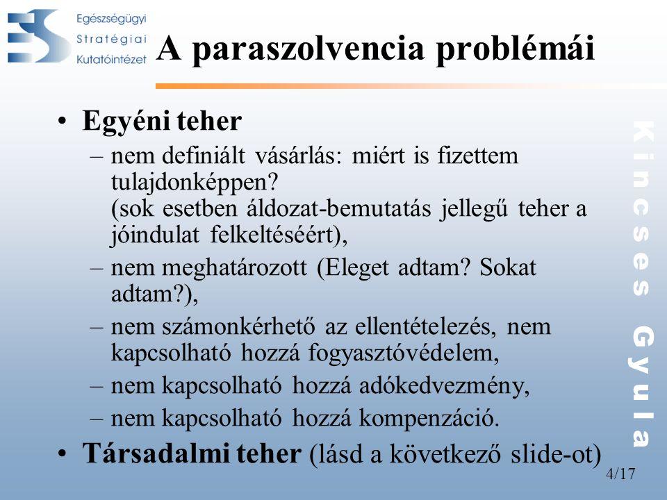 4/17 K i n c s e s G y u l a A paraszolvencia problémái •Egyéni teher –nem definiált vásárlás: miért is fizettem tulajdonképpen? (sok esetben áldozat-