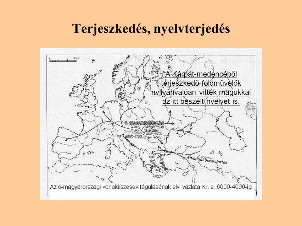 Terjeszkedés, nyelvterjedés A Kárpát-medencéből terjeszkedő földművelők nyilvánvalóan vitték magukkal az itt beszélt nyelvet is.