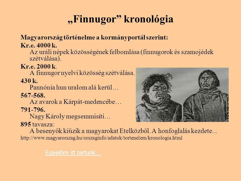 """""""Finnugor kronológia Magyarország történelme a kormányportál szerint: Kr.e."""