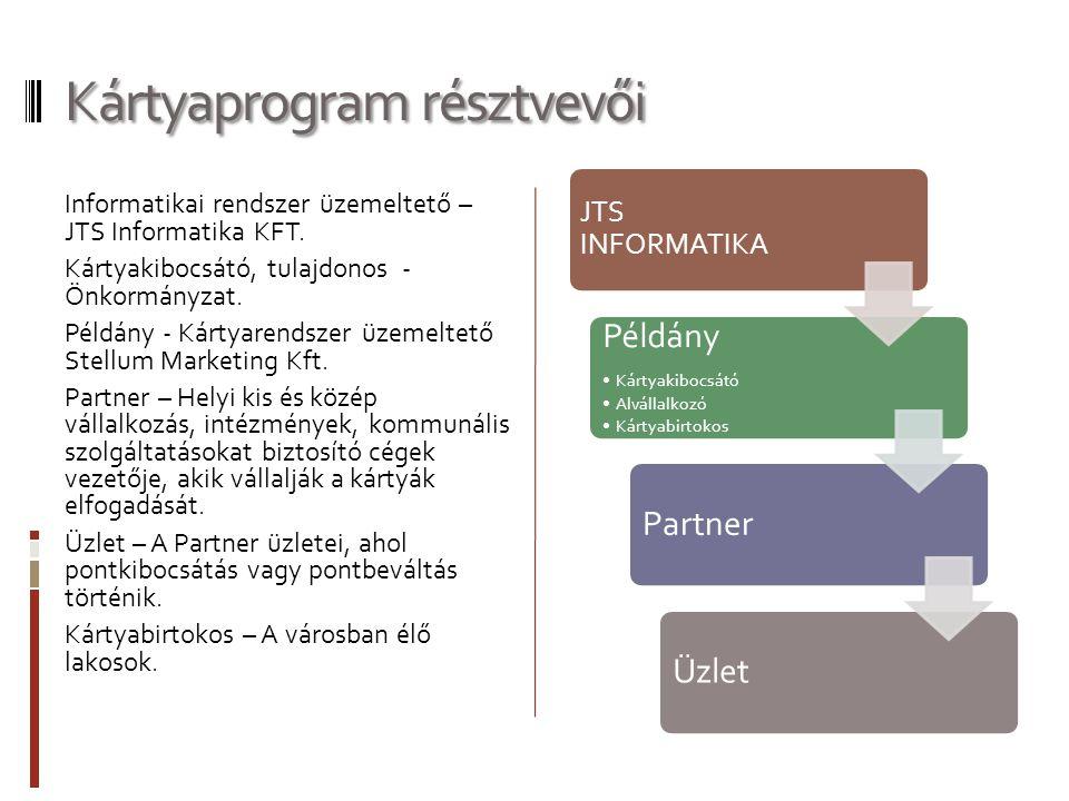 Kártyaprogram résztvevői Informatikai rendszer üzemeltető – JTS Informatika KFT. Kártyakibocsátó, tulajdonos - Önkormányzat. Példány - Kártyarendszer