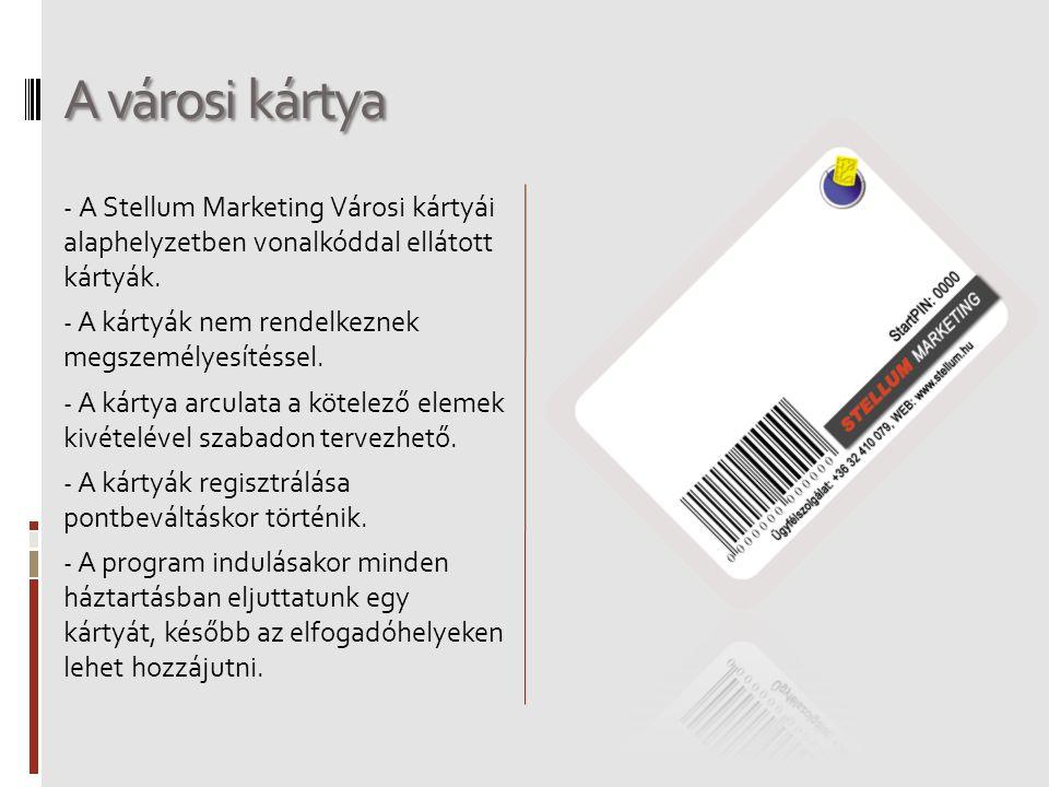 A városi kártya - A Stellum Marketing Városi kártyái alaphelyzetben vonalkóddal ellátott kártyák.