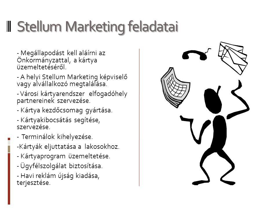 Stellum Marketing feladatai - Megállapodást kell aláírni az Önkormányzattal, a kártya üzemeltetéséről. - A helyi Stellum Marketing képviselő vagy alvá