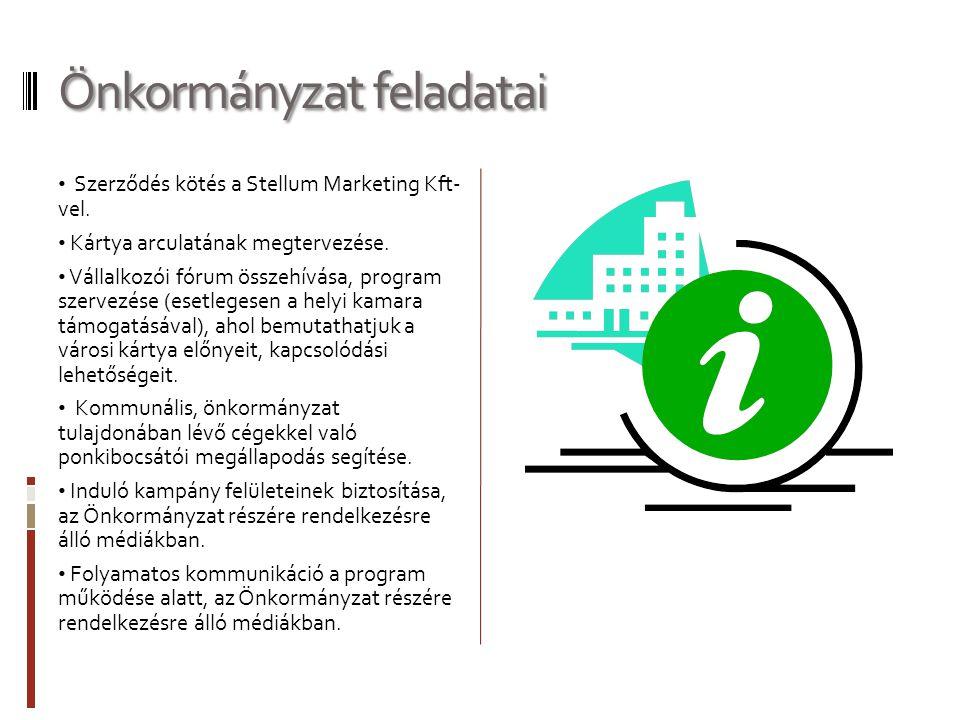 Önkormányzat feladatai • Szerződés kötés a Stellum Marketing Kft- vel. • Kártya arculatának megtervezése. • Vállalkozói fórum összehívása, program sze