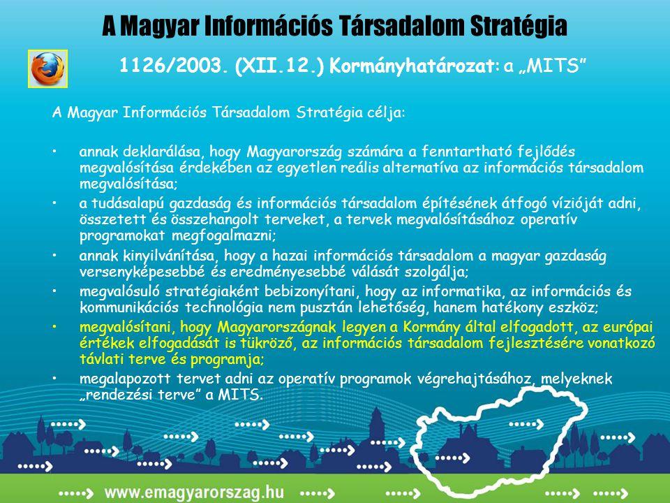 A Magyar Információs Társadalom Stratégia 1126/2003.