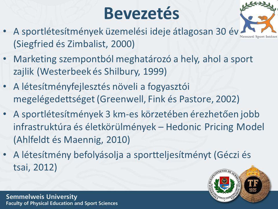 Bevezetés • A sportlétesítmények üzemelési ideje átlagosan 30 év (Siegfried és Zimbalist, 2000) • Marketing szempontból meghatározó a hely, ahol a sport zajlik (Westerbeek és Shilbury, 1999) • A létesítményfejlesztés növeli a fogyasztói megelégedettséget (Greenwell, Fink és Pastore, 2002) • A sportlétesítmények 3 km-es körzetében érezhetően jobb infrastruktúra és életkörülmények – H edonic Pricing Model (Ahlfeldt és Maennig, 2010) • A létesítmény befolyásolja a sportteljesítményt (Géczi és tsai, 2012)