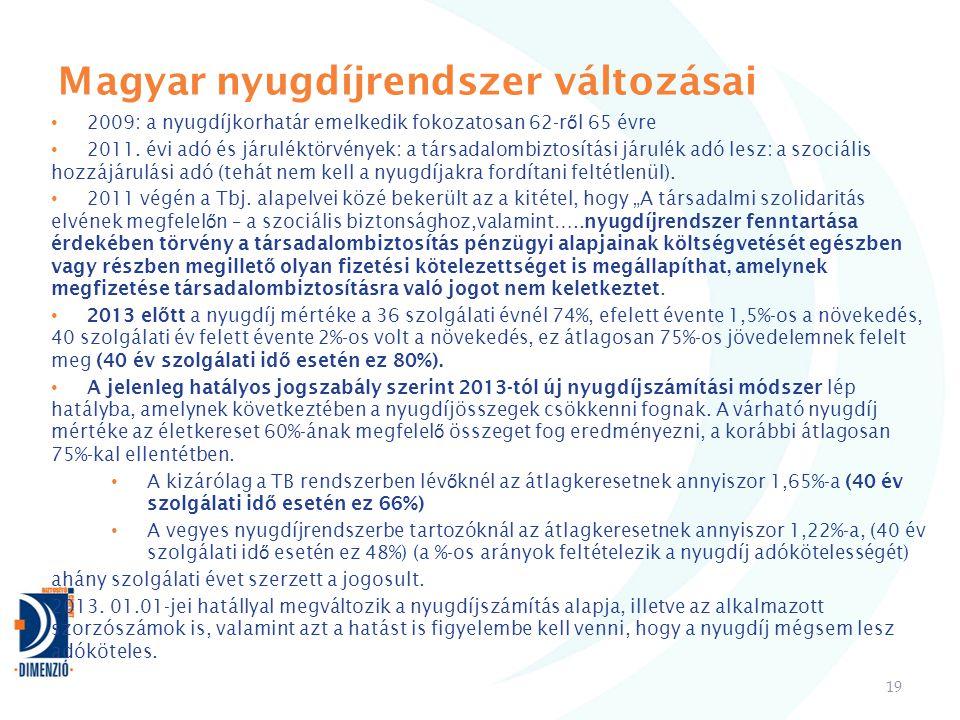 Magyar nyugdíjrendszer változásai 19 • 2009: a nyugdíjkorhatár emelkedik fokozatosan 62-r ő l 65 évre • 2011.