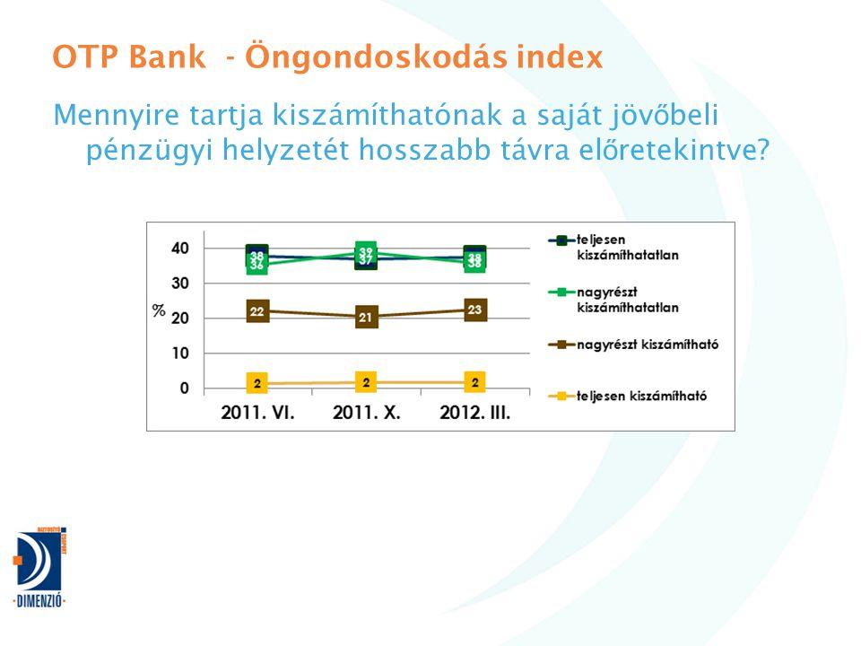OTP Bank - Öngondoskodás index Mennyire tartja kiszámíthatónak a saját jöv ő beli pénzügyi helyzetét hosszabb távra el ő retekintve?