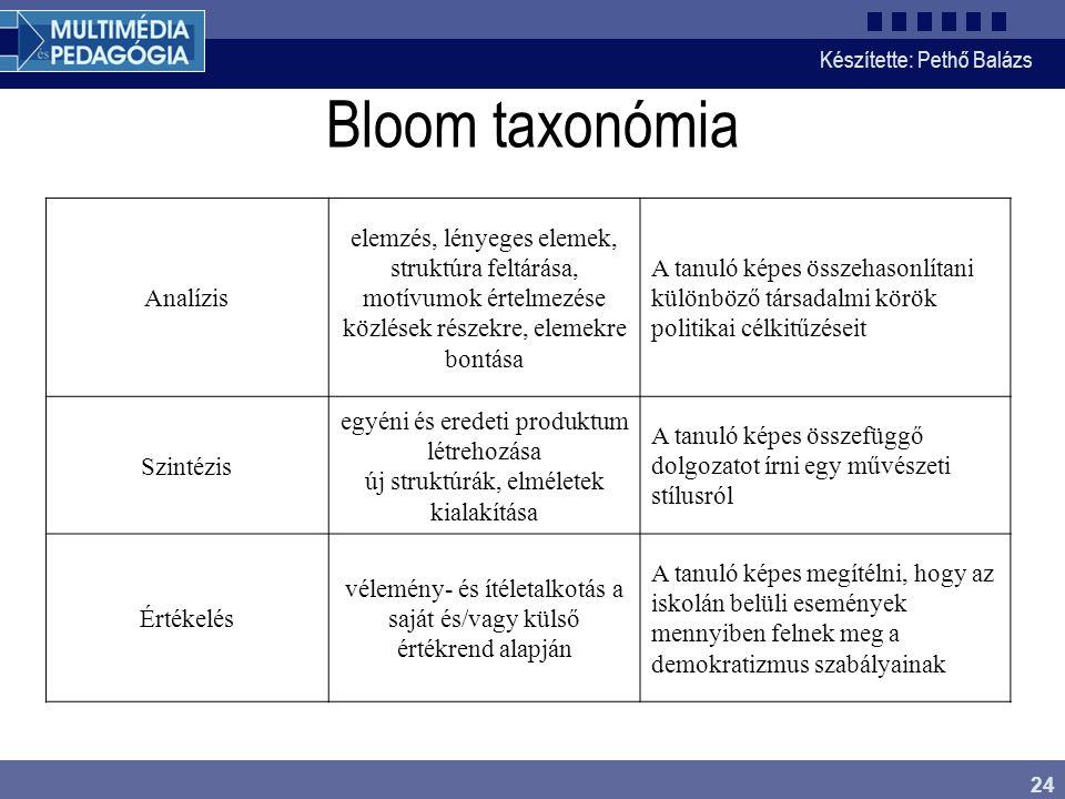 Készítette: Pethő Balázs 24 Bloom taxonómia Analízis elemzés, lényeges elemek, struktúra feltárása, motívumok értelmezése közlések részekre, elemekre