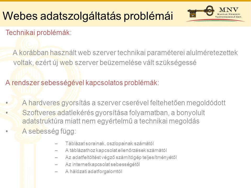 Webes adatszolgáltatás problémái Technikai problémák: A korábban használt web szerver technikai paraméterei alulméretezettek voltak, ezért új web szer