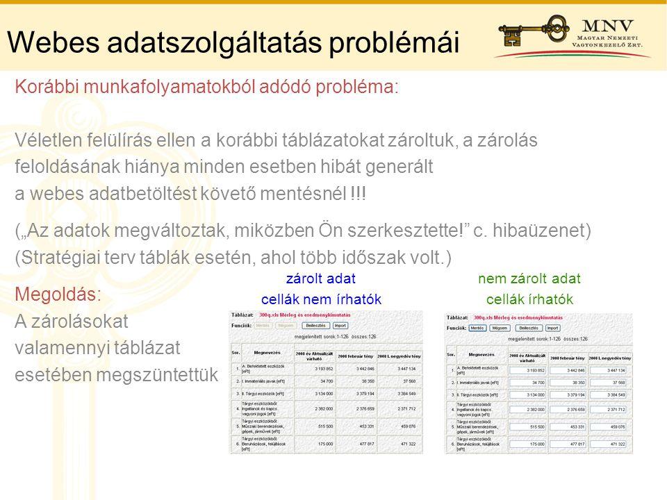 Webes adatszolgáltatás problémái Az adatszerkezetek változásából adódó probléma: Az adatok szerkezetének megváltozása az adat korábbinál eltérő soron történő szerepeltetésével (általában várható és terv időszakoknál) Üres cella nem ír felül meglévő adatértéket !!.