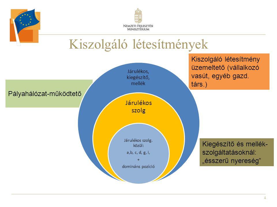 4 Kiszolgáló létesítmények Pályahálózat-működtető Kiszolgáló létesítmény üzemeltető (vállalkozó vasút, egyéb gazd.