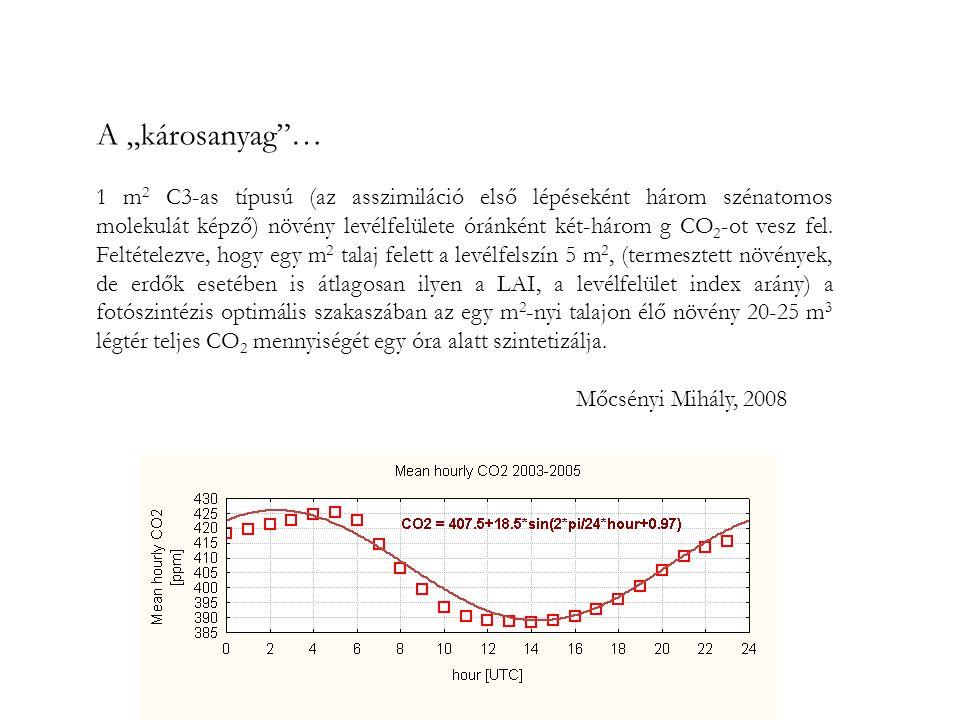 """A """"károsanyag""""… 1 m 2 C3-as típusú (az asszimiláció első lépéseként három szénatomos molekulát képző) növény levélfelülete óránként két-három g CO 2 -"""
