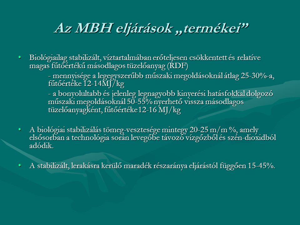 """Az MBH eljárások """"termékei"""" •Biológiailag stabilizált, víztartalmában erőteljesen csökkentett és relatíve magas fűtőértékű másodlagos tüzelőanyag (RDF"""