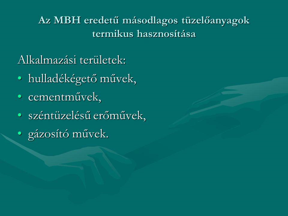 Az MBH eredetű másodlagos tüzelőanyagok termikus hasznosítása Alkalmazási területek: •hulladékégető művek, •cementművek, •széntüzelésű erőművek, •gázo